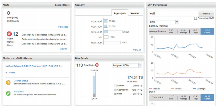 The Oncommand System Manager Dashboard Shows At A Glance Status For One Storage